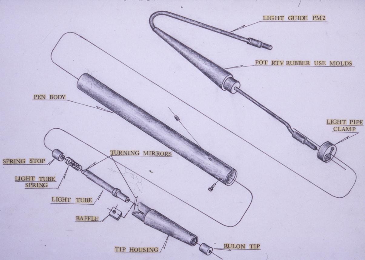 the light pen
